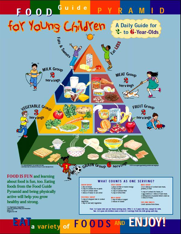 Chế độ ăn uống cho trẻ nhỏ