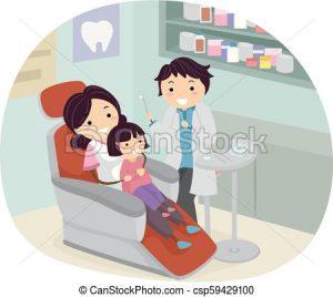 Cho trẻ đi khám bác sỹ chỉnh nha sớm